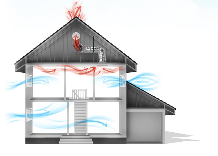 Why Use A Whole House Fan?
